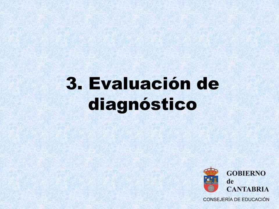 3. Evaluación de diagnóstico