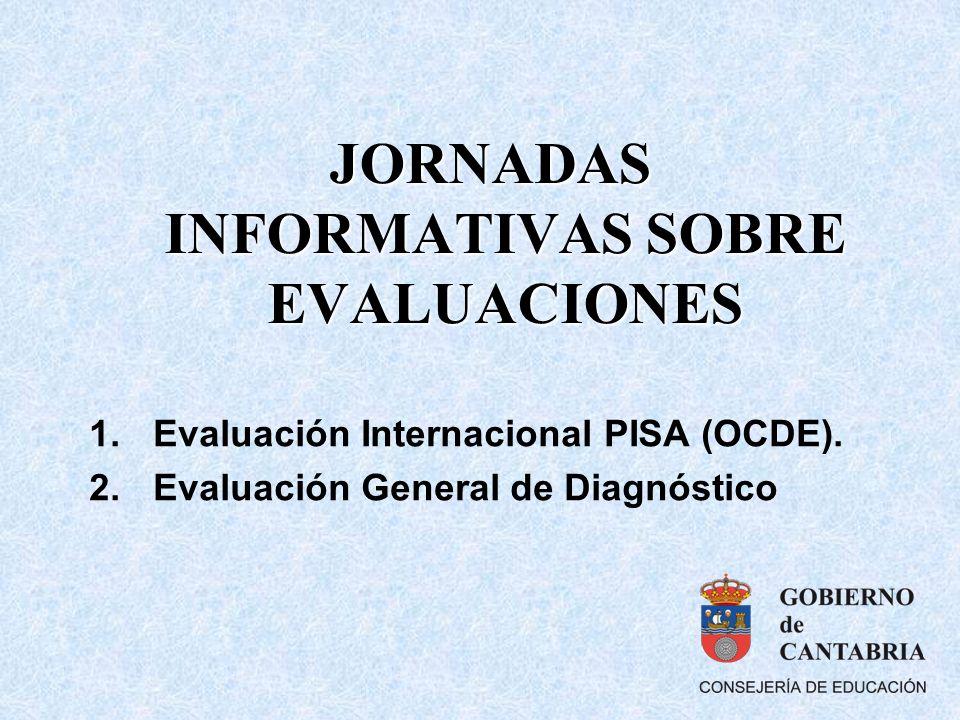 JORNADAS INFORMATIVAS SOBRE EVALUACIONES 1.Evaluación Internacional PISA (OCDE). 2.Evaluación General de Diagnóstico