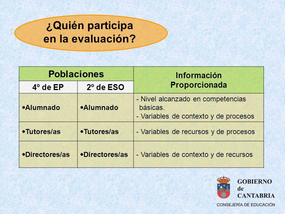 Poblaciones Información Proporcionada 4º de EP2º de ESO Alumnado - Nivel alcanzado en competencias básicas. - Variables de contexto y de procesos Tuto