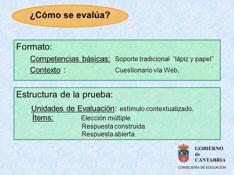 Formato: Competencias básicas: Soporte tradicional lápiz y papel Contexto : Cuestionario vía Web. ¿Cómo se evalúa? Estructura de la prueba: Unidades d