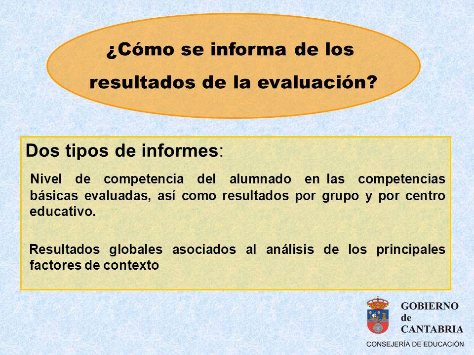 ¿Cómo se informa de los resultados de la evaluación? Dos tipos de informes: Nivel de competencia del alumnado en las competencias básicas evaluadas, a
