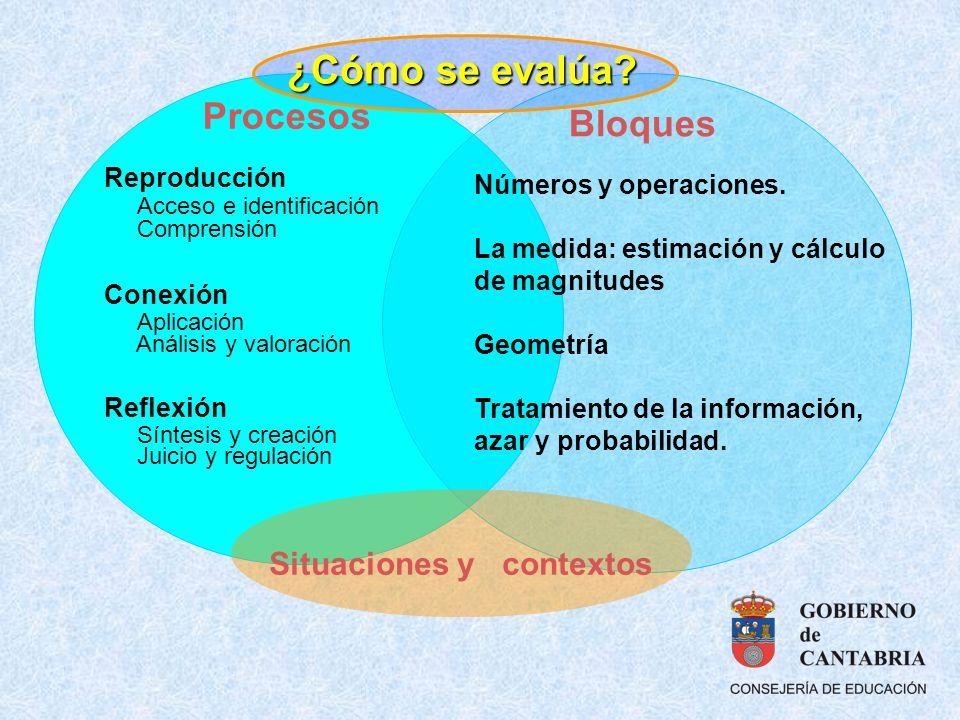Números y operaciones. La medida: estimación y cálculo de magnitudes Geometría Tratamiento de la información, azar y probabilidad. Situaciones y conte