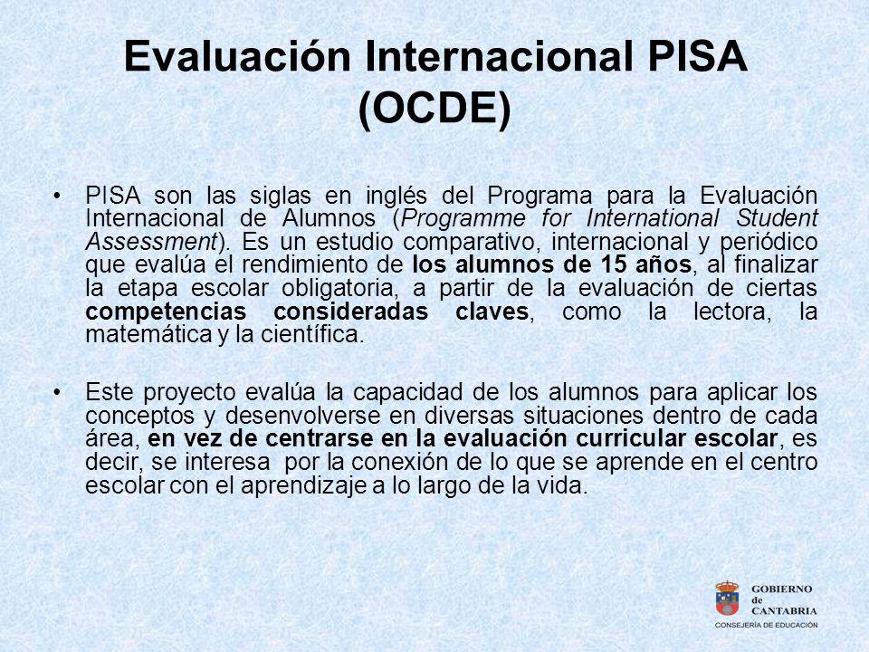 Evaluación Internacional PISA (OCDE) PISA son las siglas en inglés del Programa para la Evaluación Internacional de Alumnos (Programme for Internation