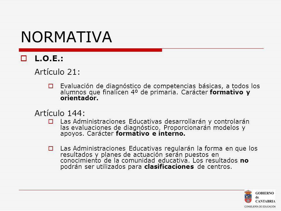 NORMATIVA L.O.E.: Artículo 21: Evaluación de diagnóstico de competencias básicas, a todos los alumnos que finalicen 4º de primaria. Carácter formativo