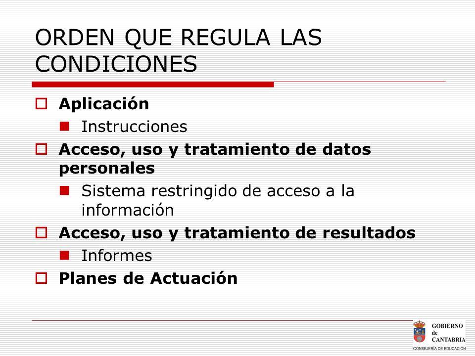 ORDEN QUE REGULA LAS CONDICIONES Aplicación Instrucciones Acceso, uso y tratamiento de datos personales Sistema restringido de acceso a la información