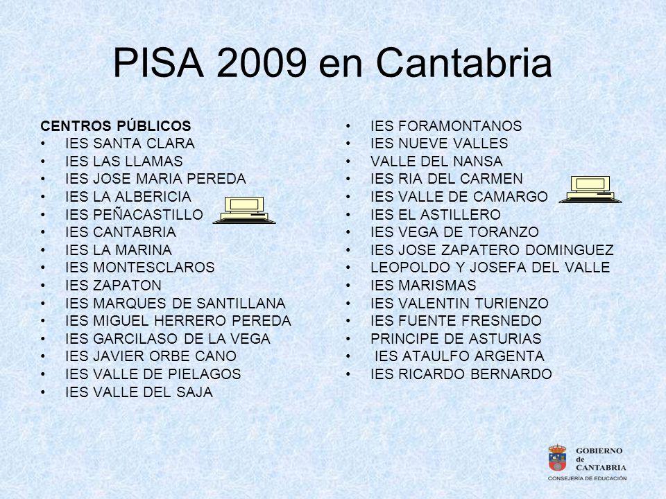 PISA 2009 en Cantabria CENTROS PÚBLICOS IES SANTA CLARA IES LAS LLAMAS IES JOSE MARIA PEREDA IES LA ALBERICIA IES PEÑACASTILLO IES CANTABRIA IES LA MA