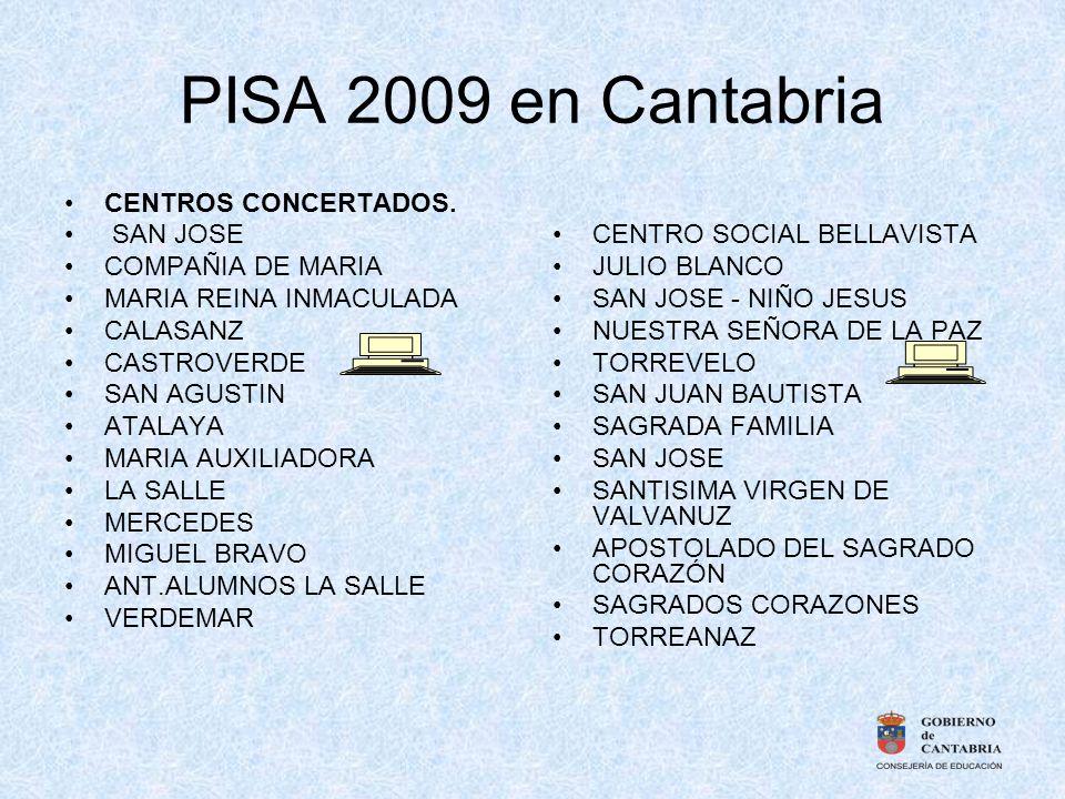 PISA 2009 en Cantabria CENTROS CONCERTADOS. SAN JOSE COMPAÑIA DE MARIA MARIA REINA INMACULADA CALASANZ CASTROVERDE SAN AGUSTIN ATALAYA MARIA AUXILIADO