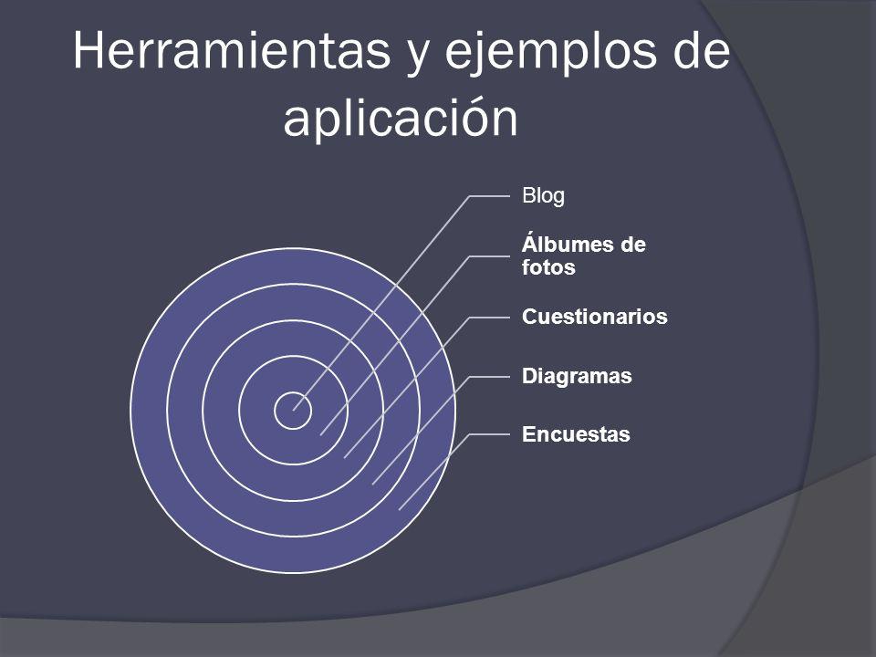 Tipos de herramientas web 2.0 Aplicaciones para compartir recursos. Son las que hacen posible compartir recursos digitales de cualquier tipo creados p