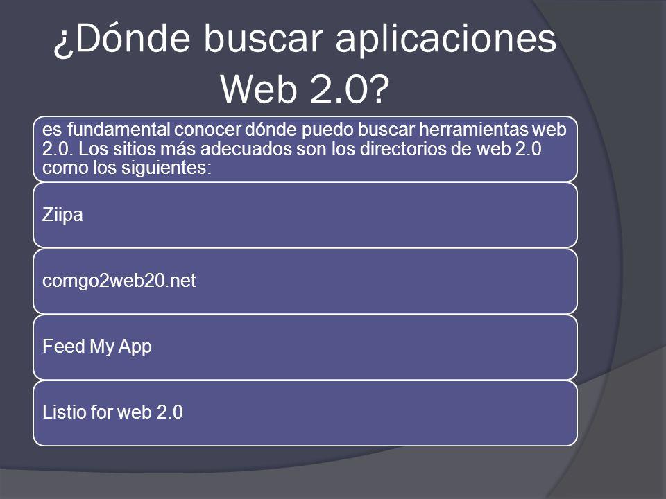 Herramientas y ejemplos de aplicación Blog Álbumes de fotos Cuestionarios Diagramas Encuestas
