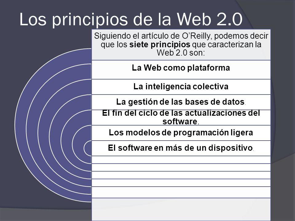 ¿Dónde buscar aplicaciones Web 2.0? es fundamental conocer dónde puedo buscar herramientas web 2.0. Los sitios más adecuados son los directorios de we