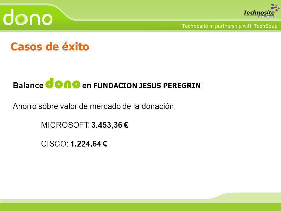 Casos de éxito Balance dono en FUNDACION JESUS PEREGRIN : Ahorro sobre valor de mercado de la donación: MICROSOFT: 3.453,36 CISCO: 1.224,64