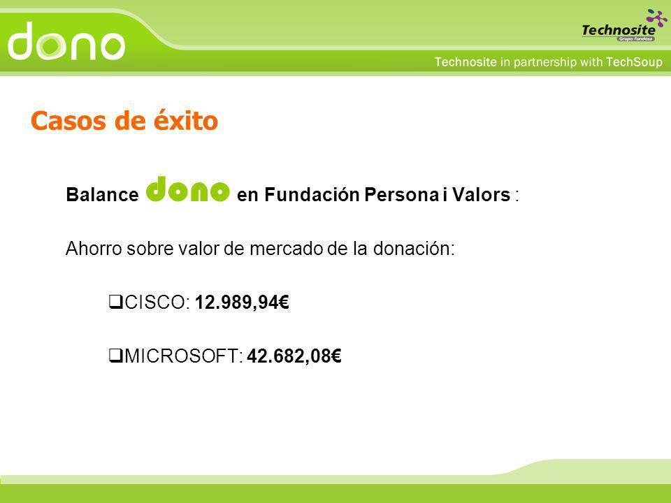 Casos de éxito Balance dono en Fundación Persona i Valors : Ahorro sobre valor de mercado de la donación: CISCO: 12.989,94 MICROSOFT: 42.682,08
