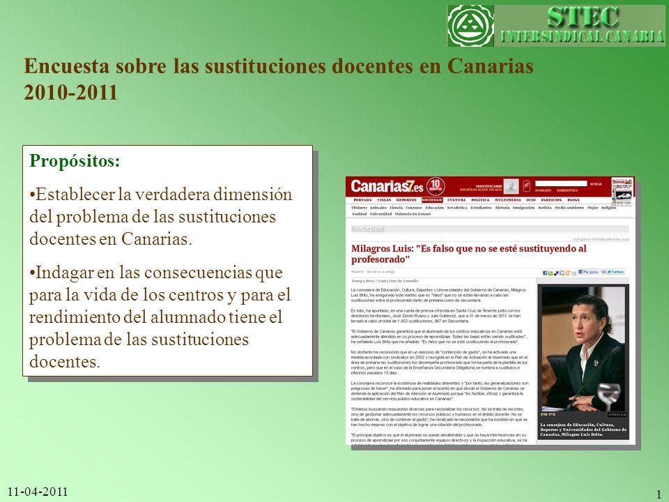 11-04-2011 1 Encuesta sobre las sustituciones docentes en Canarias 2010-2011 Propósitos: Establecer la verdadera dimensión del problema de las sustitu