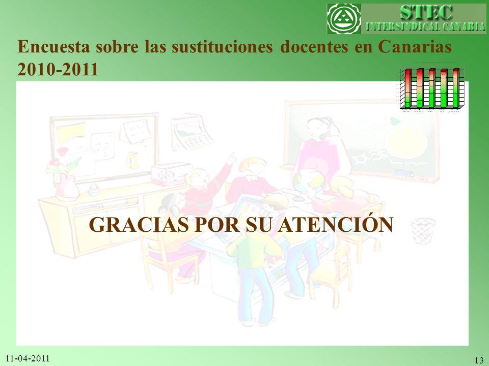 11-04-2011 13 Encuesta sobre las sustituciones docentes en Canarias 2010-2011 GRACIAS POR SU ATENCIÓN