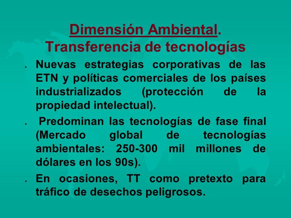 Dimensión Ambiental. Transferencia de tecnologías l l Nuevas estrategias corporativas de las ETN y políticas comerciales de los países industrializado
