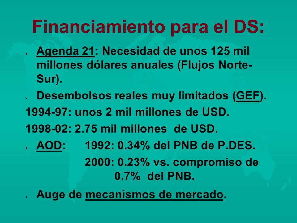Financiamiento para el DS: l l Agenda 21: Necesidad de unos 125 mil millones dólares anuales (Flujos Norte- Sur). l l Desembolsos reales muy limitados