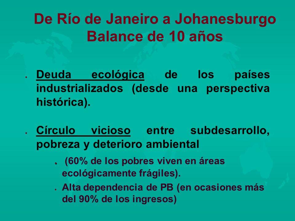 De Río de Janeiro a Johanesburgo Balance de 10 años l l Deuda ecológica de los países industrializados (desde una perspectiva histórica). l l Círculo