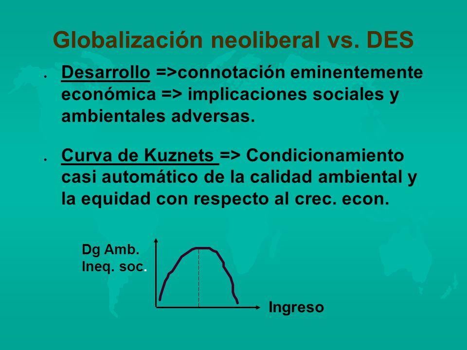 Globalización neoliberal vs. DES l l Desarrollo =>connotación eminentemente económica => implicaciones sociales y ambientales adversas. l l Curva de K