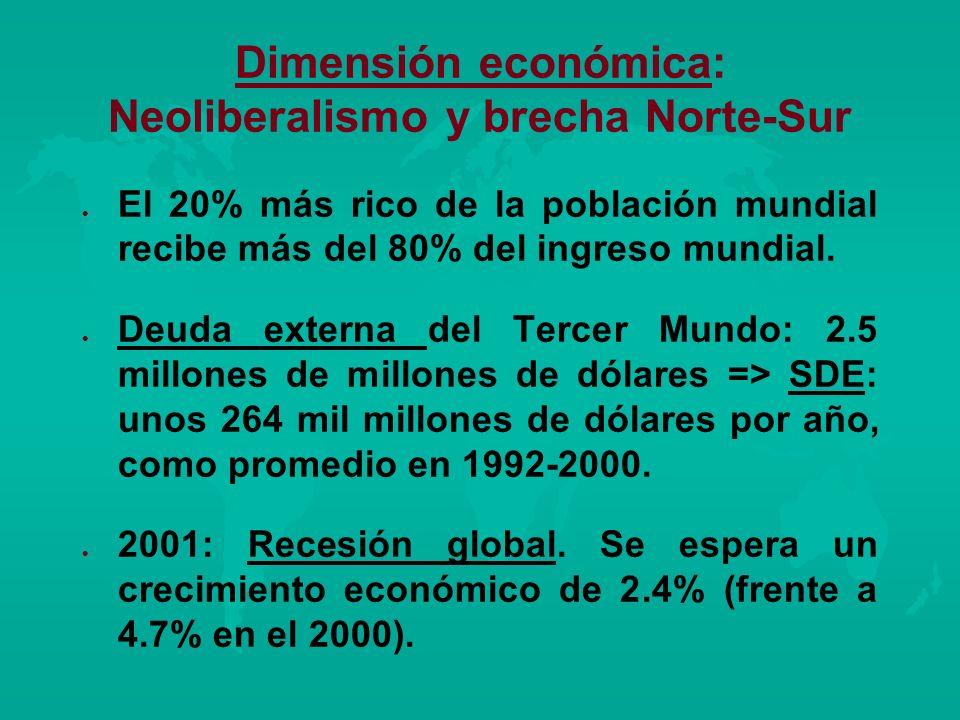 Dimensión económica: Neoliberalismo y brecha Norte-Sur l l El 20% más rico de la población mundial recibe más del 80% del ingreso mundial. l l Deuda e