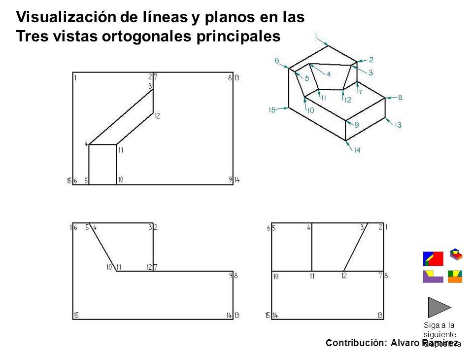 Contribución: Alvaro Ramírez Visualización de líneas y planos en las Tres vistas ortogonales principales Siga a la siguiente diapositiva