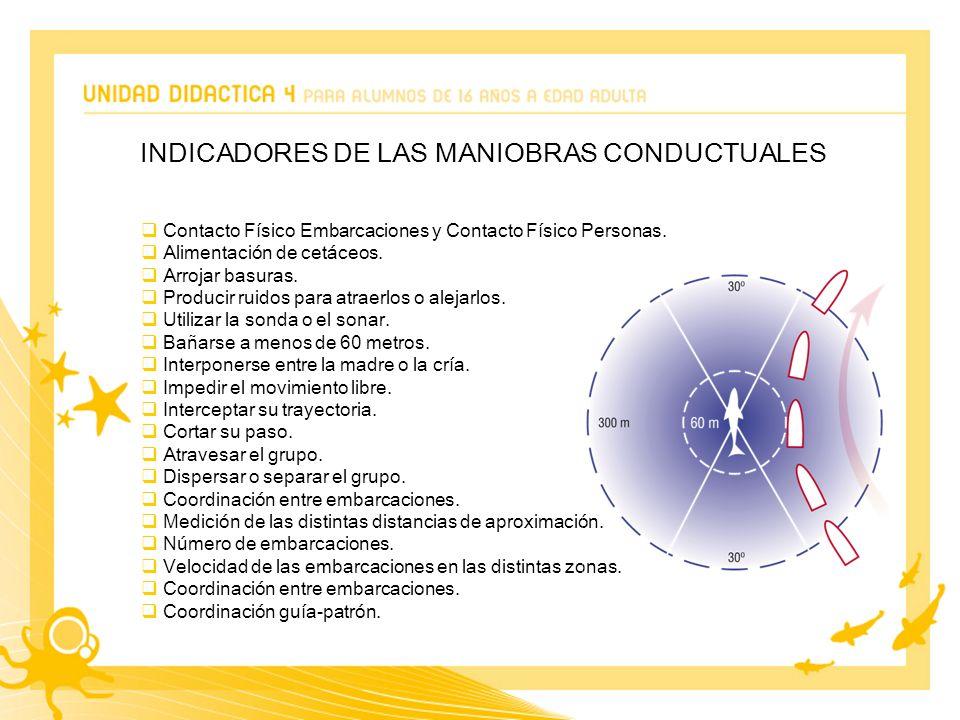 Contacto Físico Embarcaciones y Contacto Físico Personas.