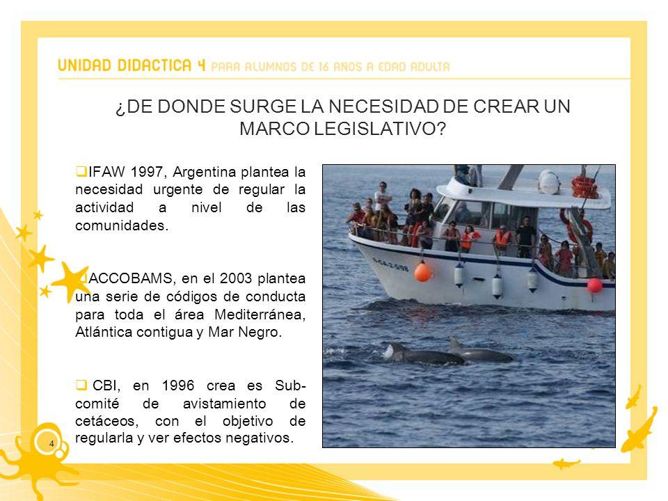 4 IFAW 1997, Argentina plantea la necesidad urgente de regular la actividad a nivel de las comunidades.