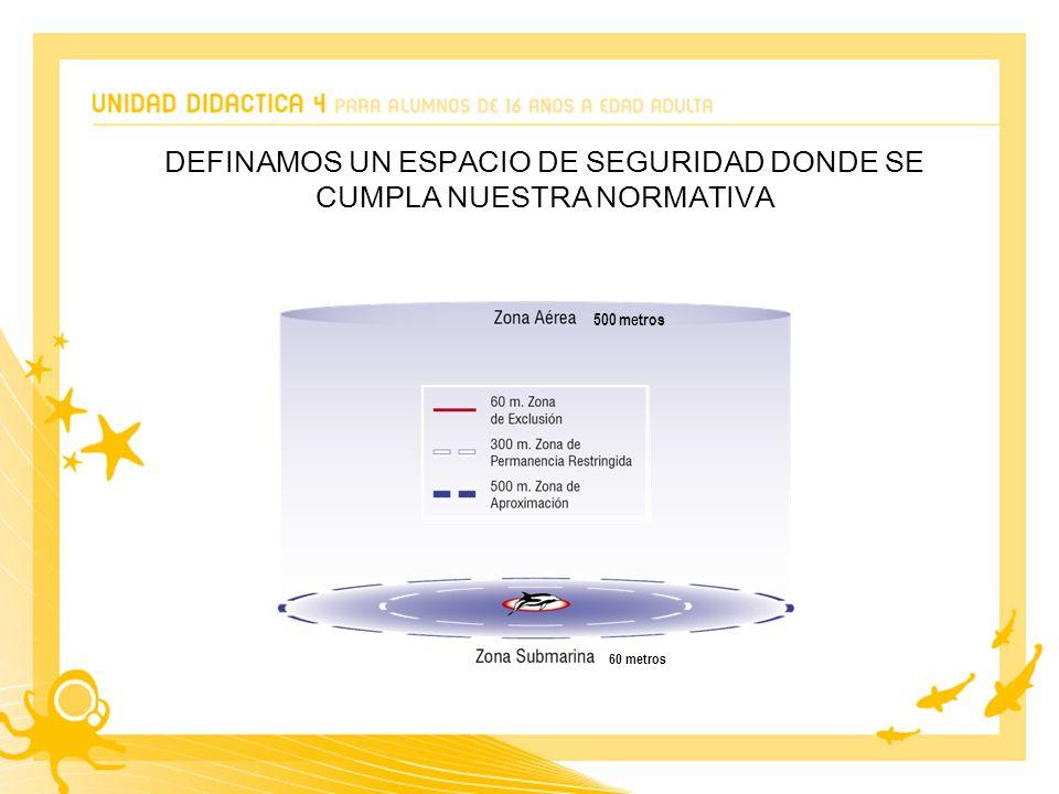 DEFINAMOS UN ESPACIO DE SEGURIDAD DONDE SE CUMPLA NUESTRA NORMATIVA 500 metros 60 metros