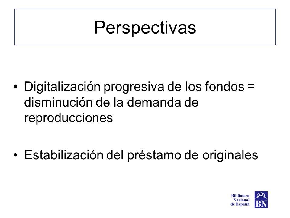 Perspectivas Digitalización progresiva de los fondos = disminución de la demanda de reproducciones Estabilización del préstamo de originales