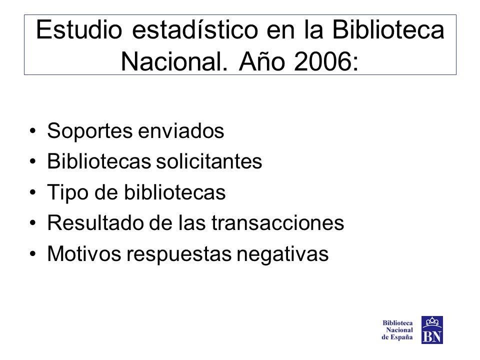 Estudio estadístico en la Biblioteca Nacional. Año 2006: Soportes enviados Bibliotecas solicitantes Tipo de bibliotecas Resultado de las transacciones