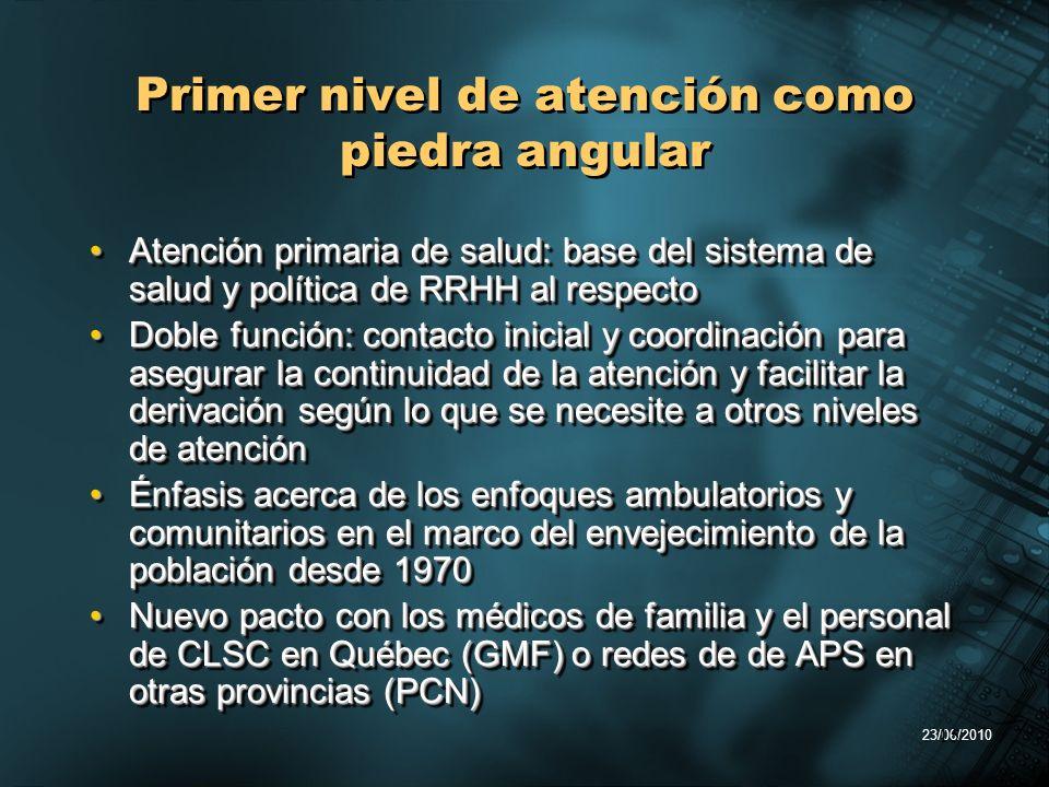 23/06/2010 15 Primer nivel de atención como piedra angular Atención primaria de salud: base del sistema de salud y política de RRHH al respectoAtenció