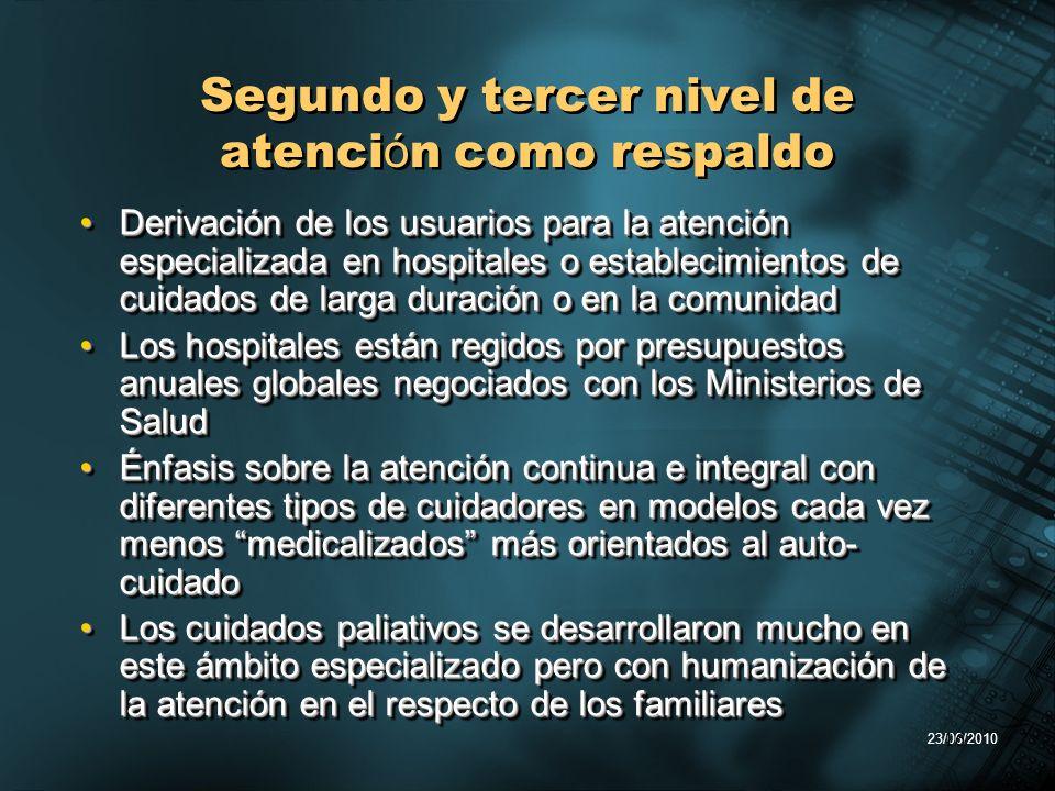 23/06/2010 16 Segundo y tercer nivel de atenci ó n como respaldo Derivación de los usuarios para la atención especializada en hospitales o establecimi