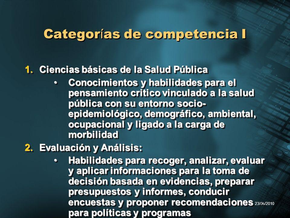 23/06/2010 32 Categor í as de competencia I 1.Ciencias básicas de la Salud Pública Conocimientos y habilidades para el pensamiento critico vinculado a