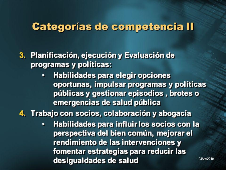 23/06/2010 33 Categor í as de competencia II 3.Planificación, ejecución y Evaluación de programas y políticas: Habilidades para elegir opciones oportu