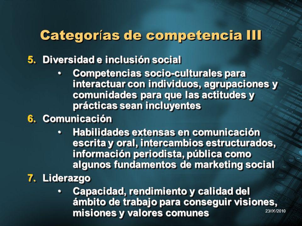 23/06/2010 34 Categor í as de competencia III 5.Diversidad e inclusión social Competencias socio-culturales para interactuar con individuos, agrupacio