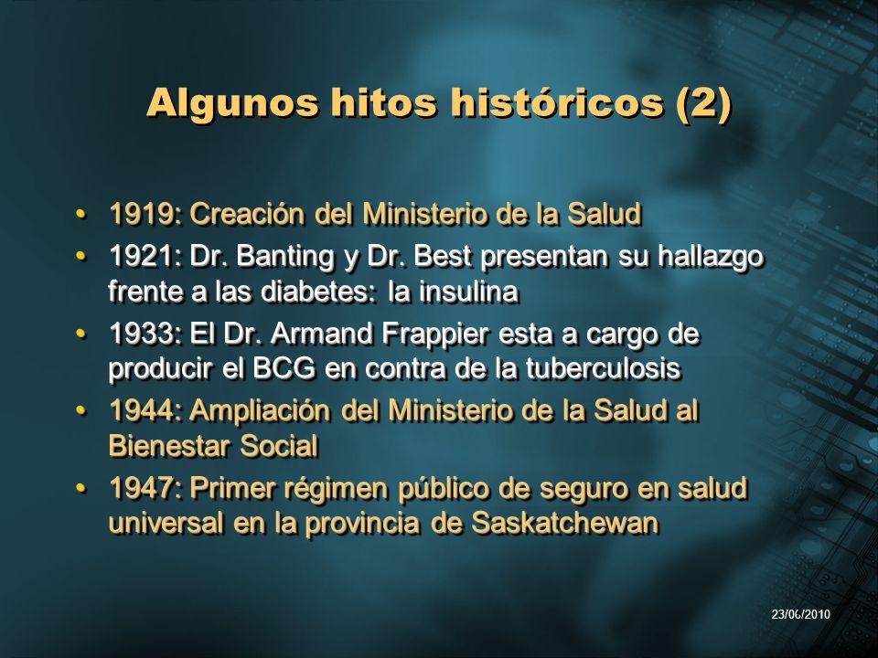 23/06/2010 5 Algunos hitos históricos (2) 1919: Creación del Ministerio de la Salud1919: Creación del Ministerio de la Salud 1921: Dr. Banting y Dr. B