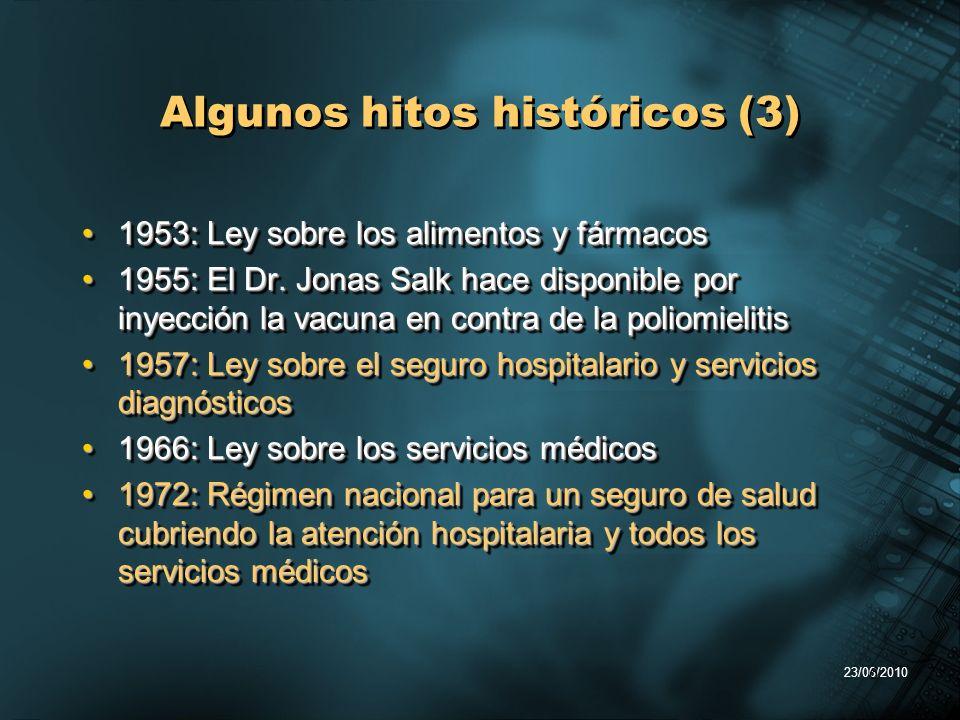 23/06/2010 6 Algunos hitos históricos (3) 1953: Ley sobre los alimentos y fármacos1953: Ley sobre los alimentos y fármacos 1955: El Dr. Jonas Salk hac