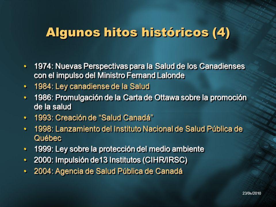 23/06/2010 7 Algunos hitos históricos (4) 1974: Nuevas Perspectivas para la Salud de los Canadienses con el impulso del Ministro Fernand Lalonde1974: