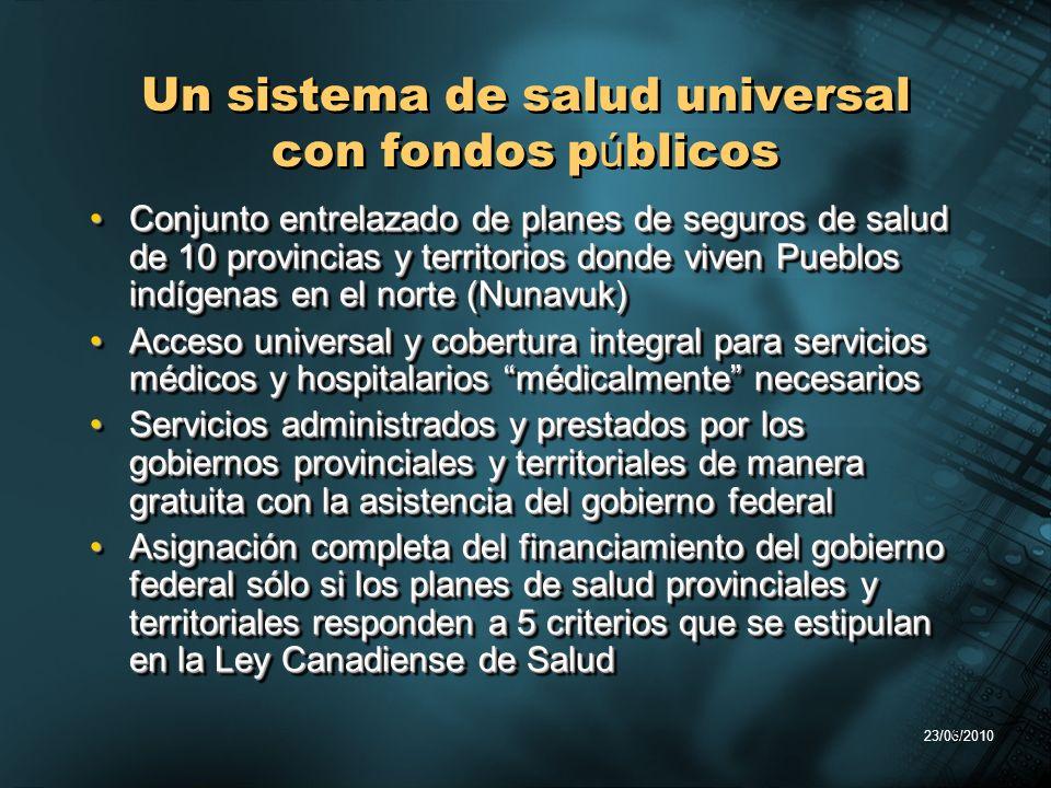 23/06/2010 9 Un sistema de salud universal con fondos p ú blicos Conjunto entrelazado de planes de seguros de salud de 10 provincias y territorios don