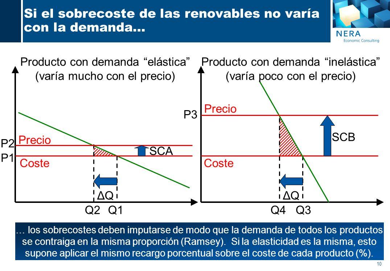9 ¿Y si un incremento en el consumo de energía final no implicara más renovables.