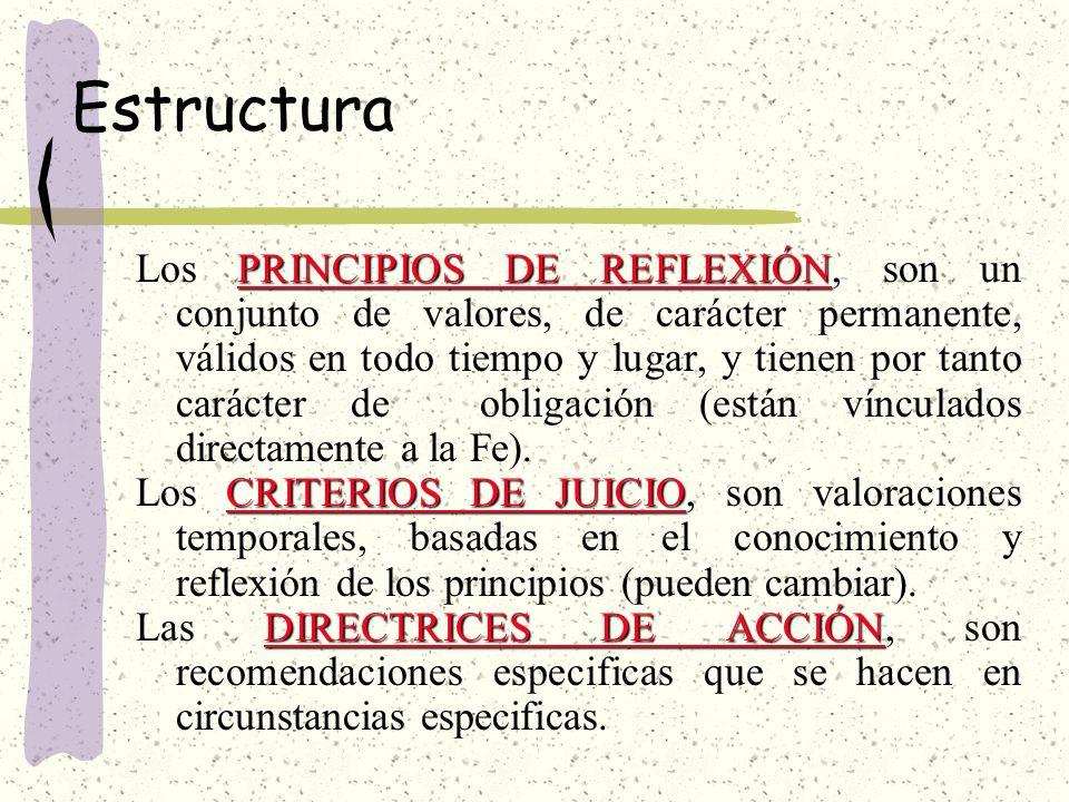 Estructura PRINCIPIOS DE REFLEXIÓN, Los PRINCIPIOS DE REFLEXIÓN, son un conjunto de valores, de carácter permanente, válidos en todo tiempo y lugar, y tienen por tanto carácter de obligación (están vínculados directamente a la Fe).