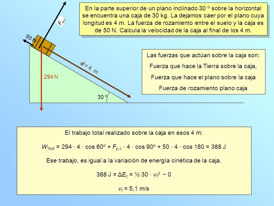 En la parte superior de un plano inclinado 30 º sobre la horizontal se encuentra una caja de 30 kg. La dejamos caer por el plano cuya longitud es 4 m.