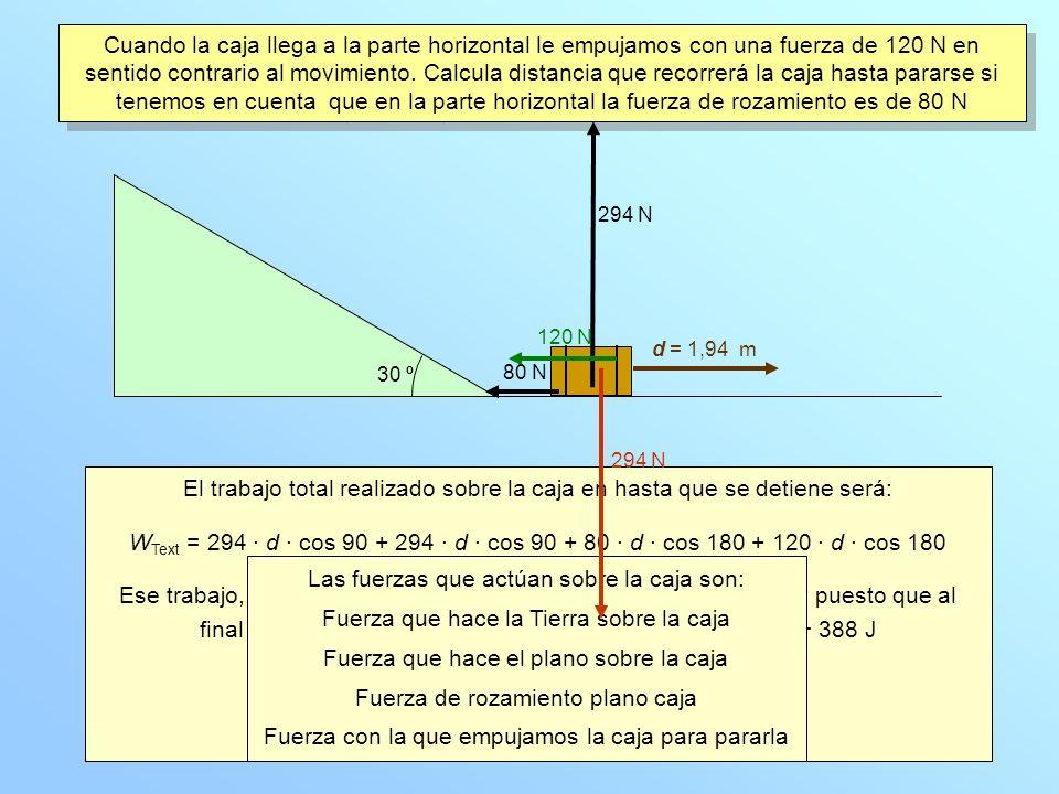 Cuando la caja llega a la parte horizontal le empujamos con una fuerza de 120 N en sentido contrario al movimiento. Calcula distancia que recorrerá la