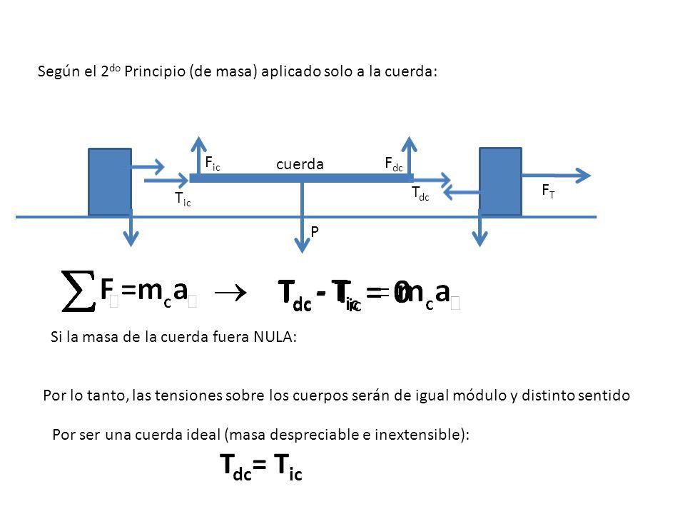 Según el 2 do Principio (de masa) aplicado solo a la cuerda: cuerda P T dc FTFT T ic Si la masa de la cuerda fuera NULA: F ic F dc Por lo tanto, las t