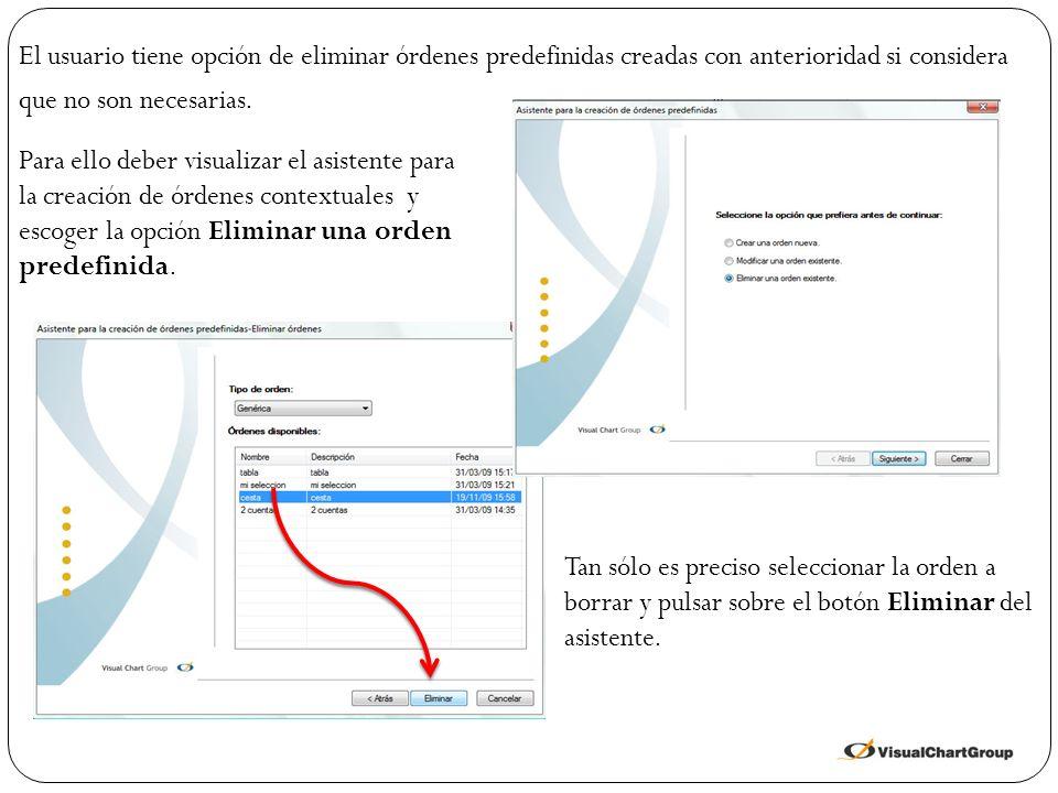 El usuario tiene opción de eliminar órdenes predefinidas creadas con anterioridad si considera que no son necesarias.