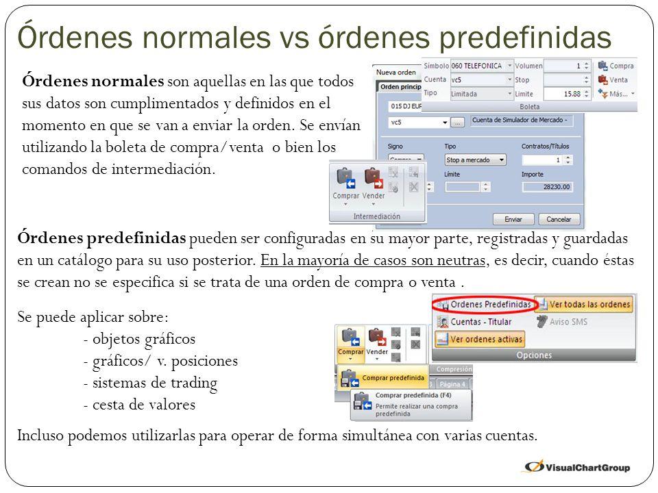 Órdenes normales vs órdenes predefinidas Órdenes normales son aquellas en las que todos sus datos son cumplimentados y definidos en el momento en que se van a enviar la orden.