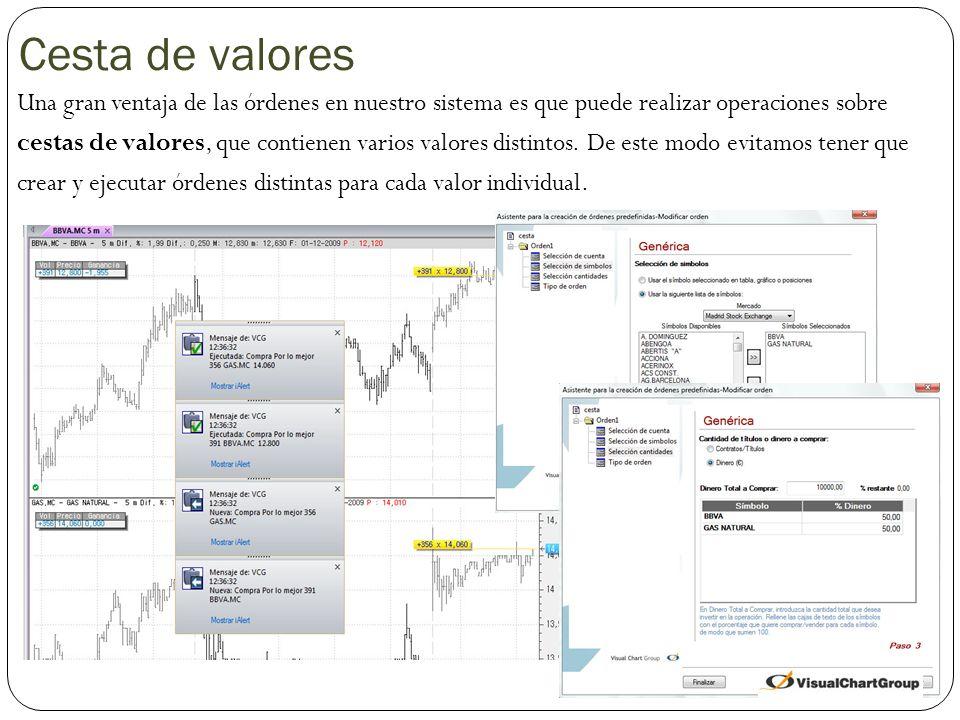 Cesta de valores Una gran ventaja de las órdenes en nuestro sistema es que puede realizar operaciones sobre cestas de valores, que contienen varios valores distintos.