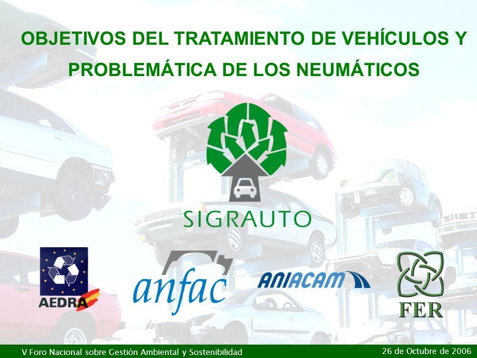 OBJETIVOS DEL TRATAMIENTO DE VEHÍCULOS Y PROBLEMÁTICA DE LOS NEUMÁTICOS V Foro Nacional sobre Gestión Ambiental y Sostenibilidad 26 de Octubre de 2006