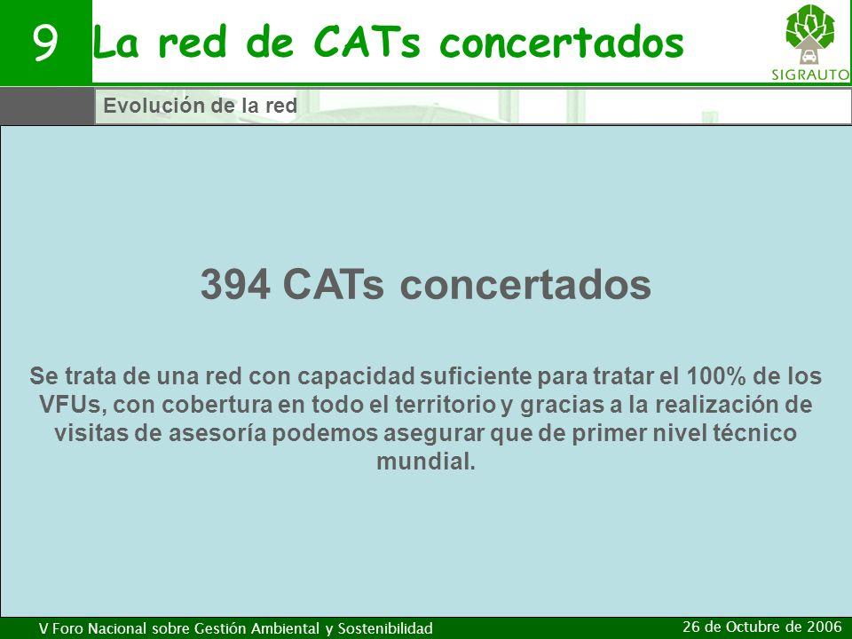 V Foro Nacional sobre Gestión Ambiental y Sostenibilidad 26 de Octubre de 2006 9 Evolución de la red La red de CATs concertados 394 CATs concertados S