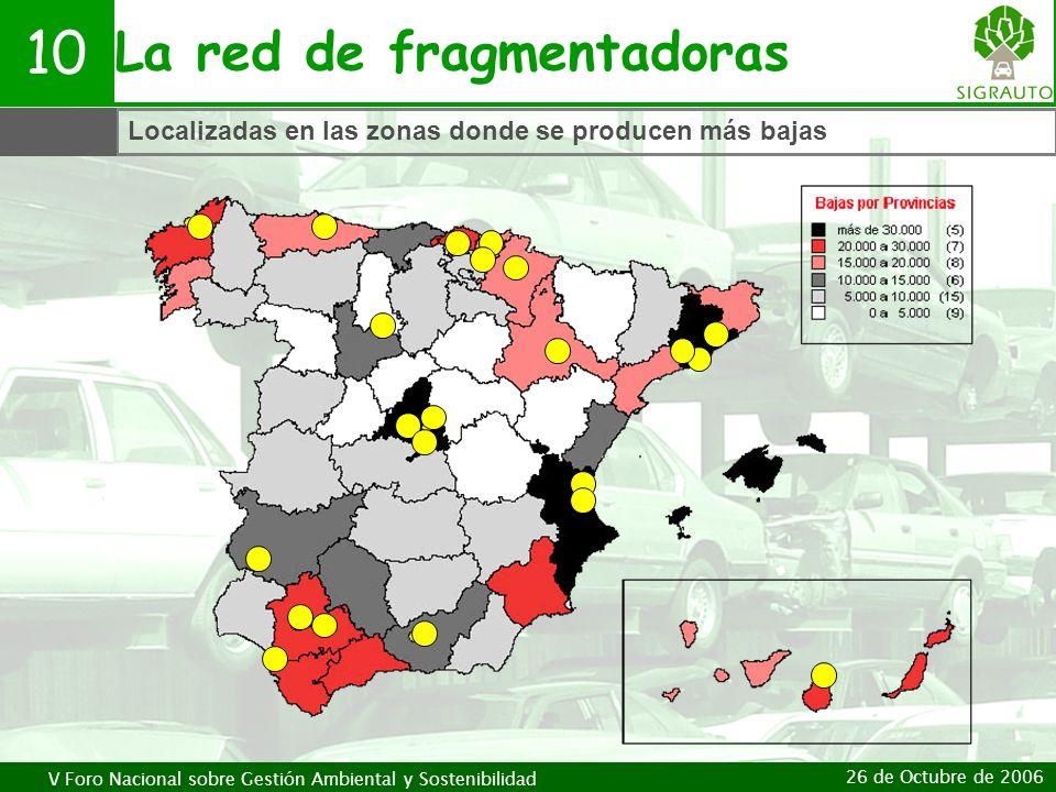 V Foro Nacional sobre Gestión Ambiental y Sostenibilidad 26 de Octubre de 2006 10 Localizadas en las zonas donde se producen más bajas La red de fragm