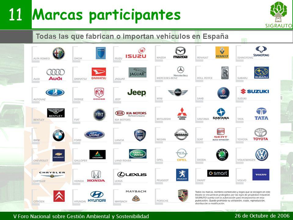 V Foro Nacional sobre Gestión Ambiental y Sostenibilidad 26 de Octubre de 2006 11 Todas las que fabrican o importan vehículos en España Marcas partici
